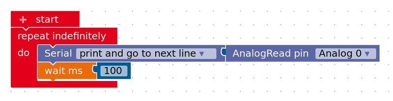 Analog Plotting Program