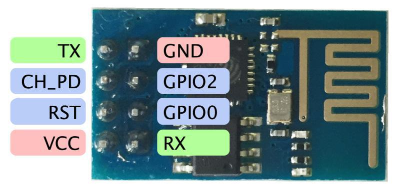 Pinout of the ESP8266