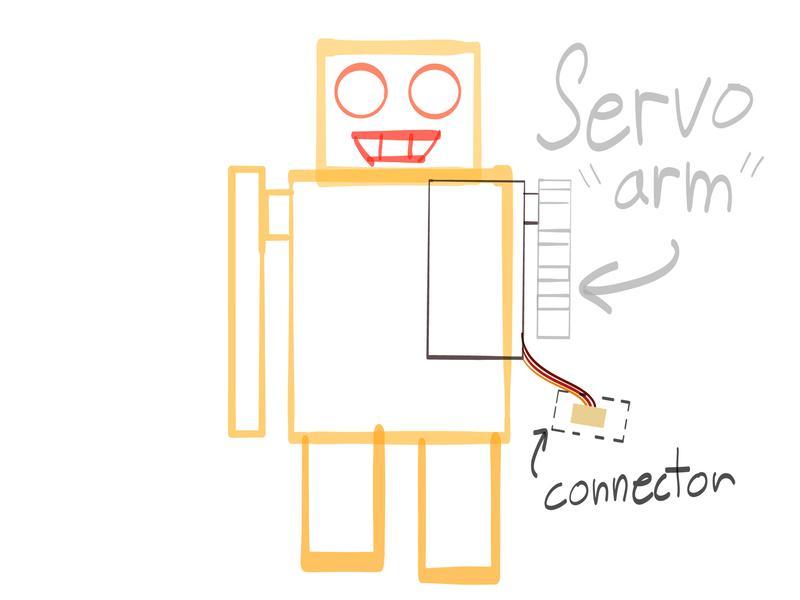 Robot Friend Blueprint
