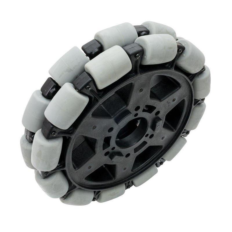 Omni-wheels