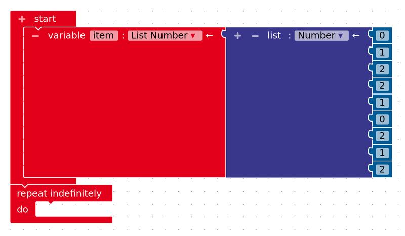 List representing a Tic-Tac-Toe Grid